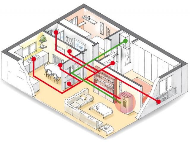 Riscaldare la casa a metano oggi conviene - Costo metano casa ...