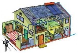 Assicurazione impianti domestici: possibile e consigliata!
