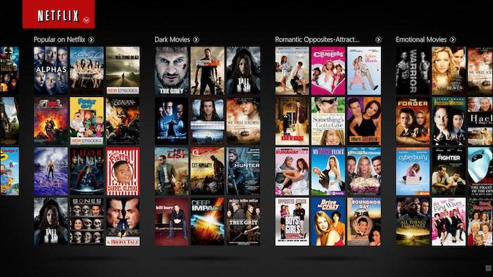 Come guardare Netflix in TV