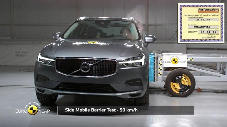 Sconto RC Auto: con il crash test, cala la tariffa