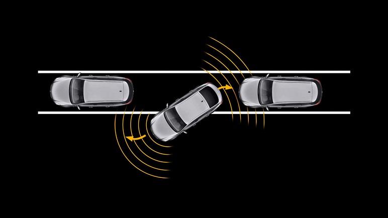 Sistema APS auto: cosa significa ed a cosa serve?