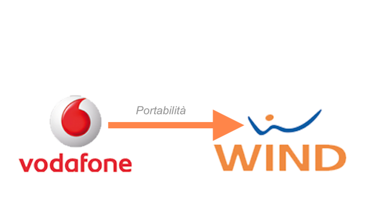 Passa a Wind da Vodafone: tutte le offerte del momento