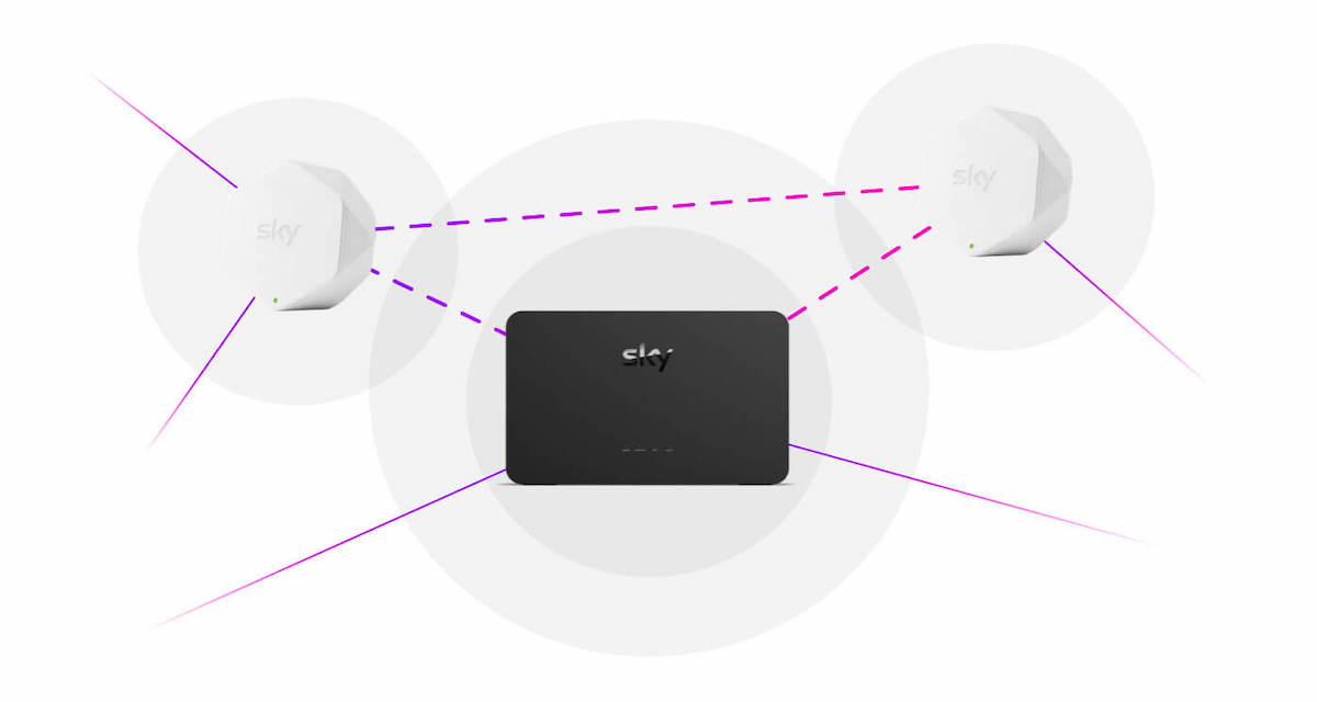 Sky Wifi Pod: cos'è e quanto costa